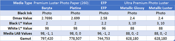 Ron Martinsen S Photography Blog Review Epson Legacy